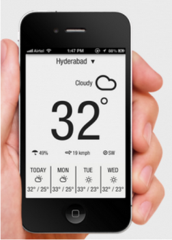 Weather on phone